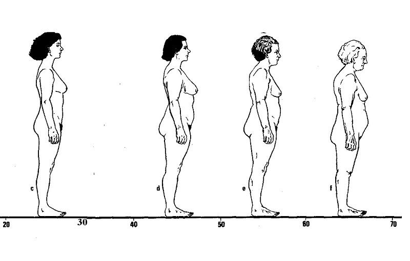 metabolismo con il passare degli anni rallenta