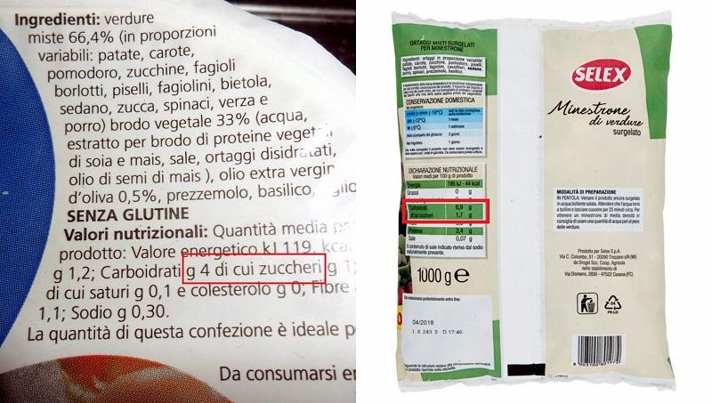 meno zucchero per dimagrire