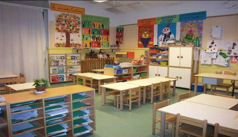 Come Organizzare la Propria Vita come la scuola materna